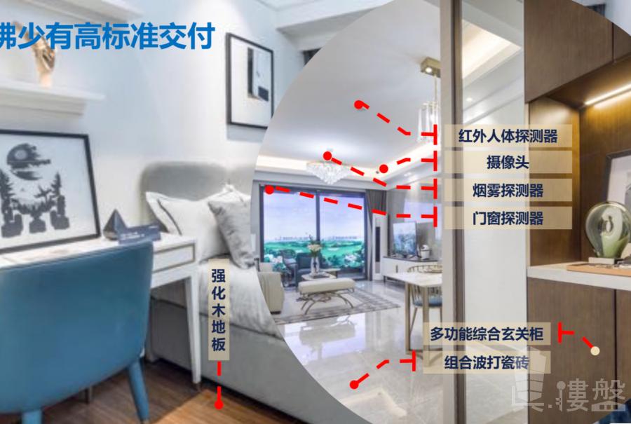 順德未來城_佛山 首期15萬 香港高鐵60分鐘直達 香港銀行按揭 (實景航拍)